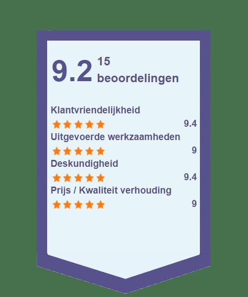 Loodgieter reviews